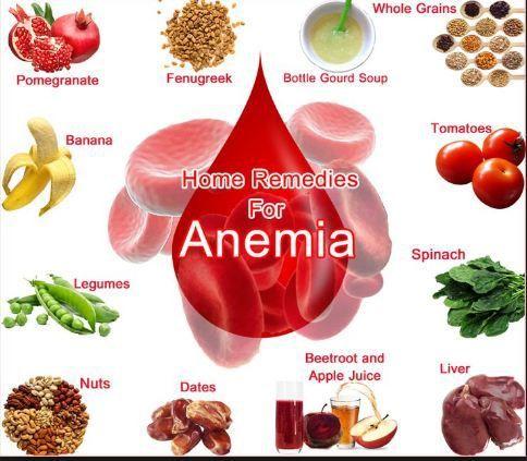 anemia que produce