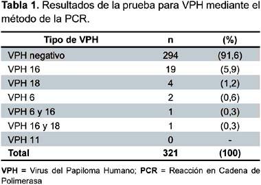 Statistique d'Usage du Serveur Orphanet primariabeuca.ro - Avril - Mots-clés
