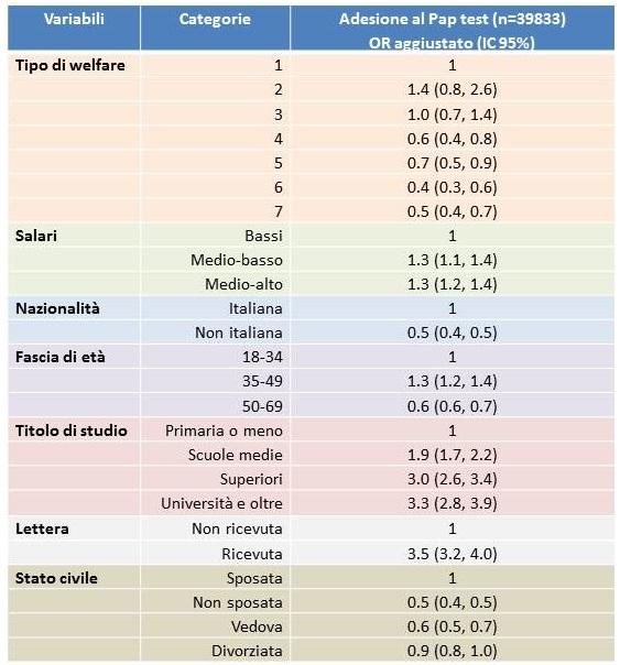 risultati pap test papilloma virus sinonasal papilloma inverted type
