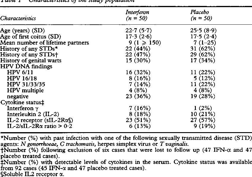 papilloma virus contagiosa papillomavirus frauen
