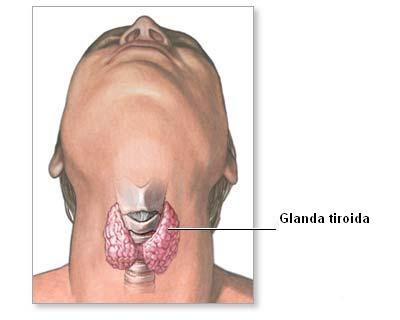 cancerul la gat simptome