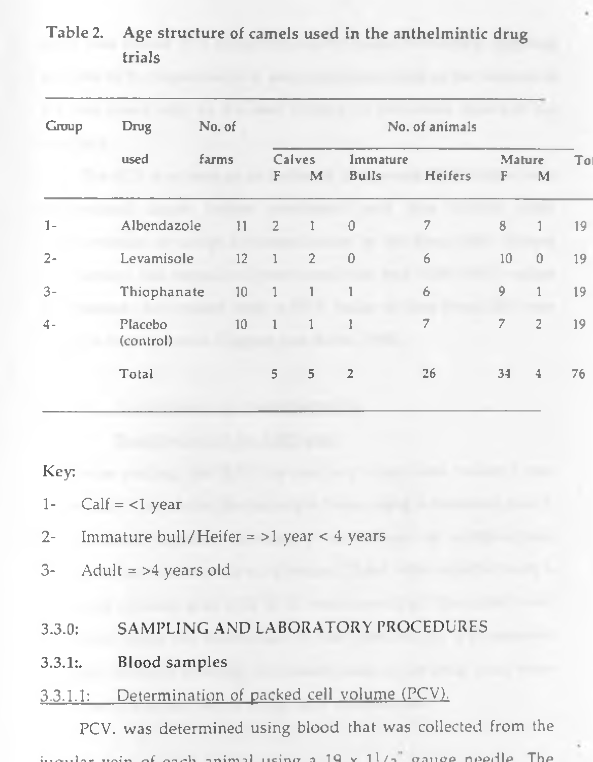 three anthelmintic drugs