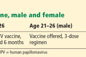 human papillomavirus vaccine guidelines cervical cancer screening guidelines