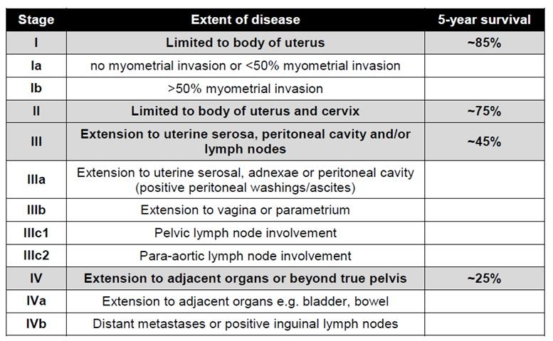 cancer mamar moldova papilloma 9 valente
