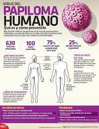 papiloma humano biomagnetismo