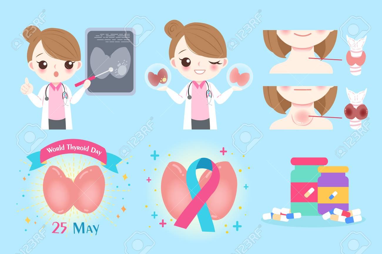 cancer de tiroide imagenes