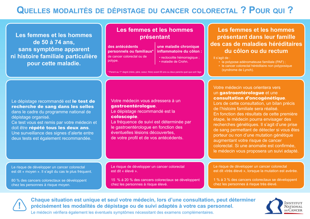 cancer colon bilan sanguin