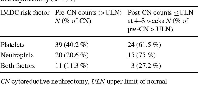 carcinom renal metastatic - Traducere în germană - exemple în română | Reverso Context