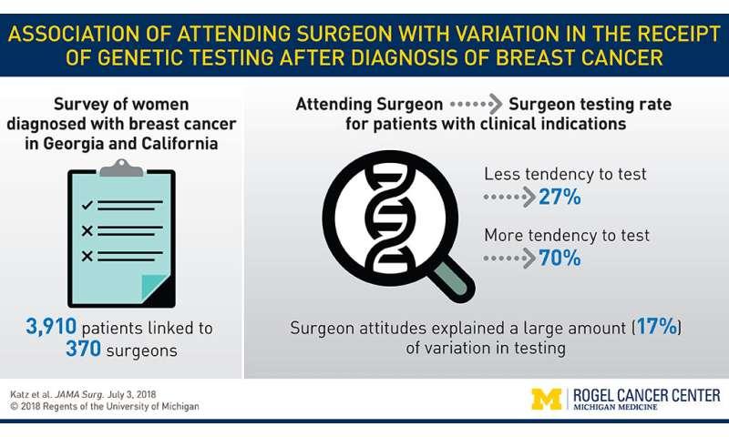 Informatii pentru pacienti si familiile lor