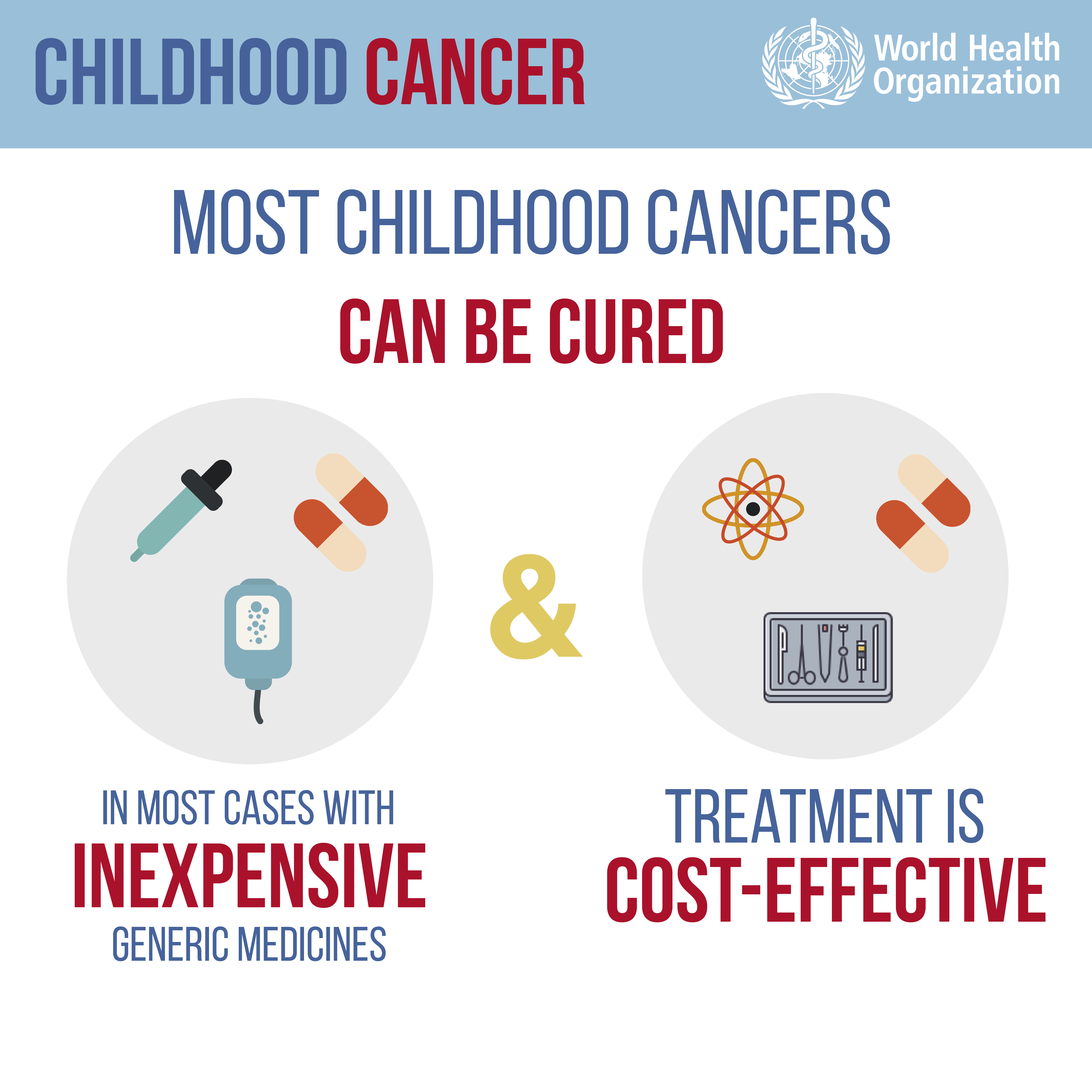 gastric cancer world health organization hpv en hombres causas