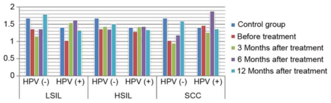 hpv gardasil patient information
