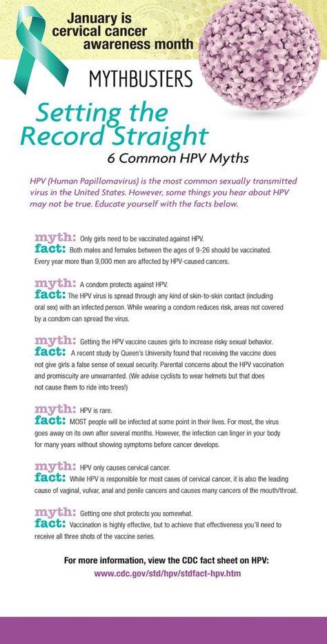 papillomaviruses programul national de screening pentru cancerul de col uterin