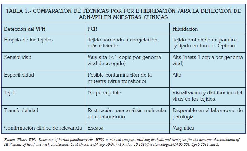 tea tree et papillomavirus
