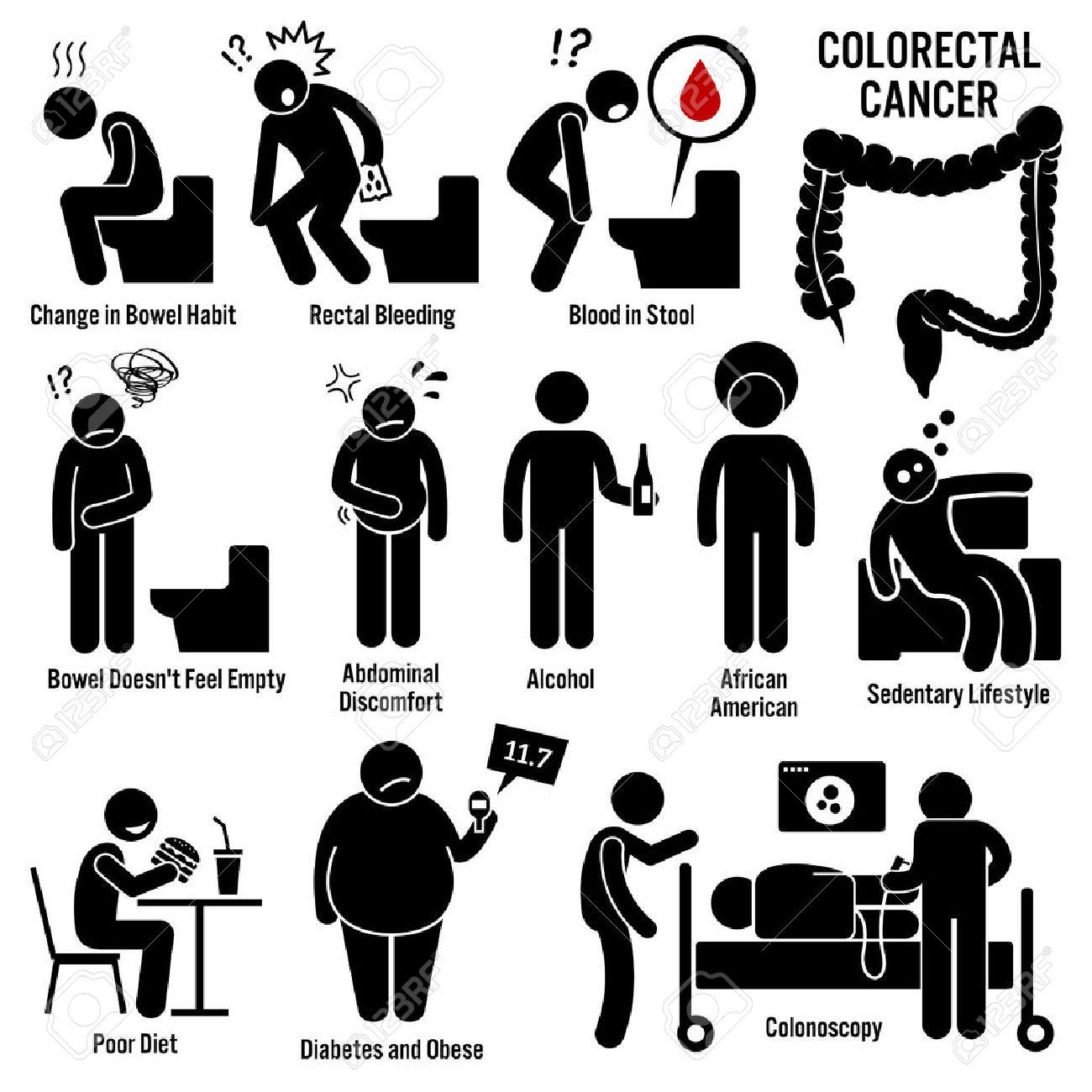 causas cancer colorectal