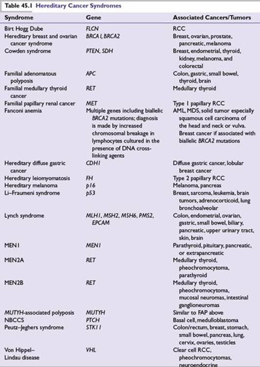 renal cancer lynch syndrome preparate pentru helminti