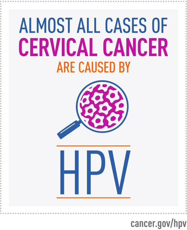 9prospect Cervarix Vaccin HPV Tipurile 16 18 Romana