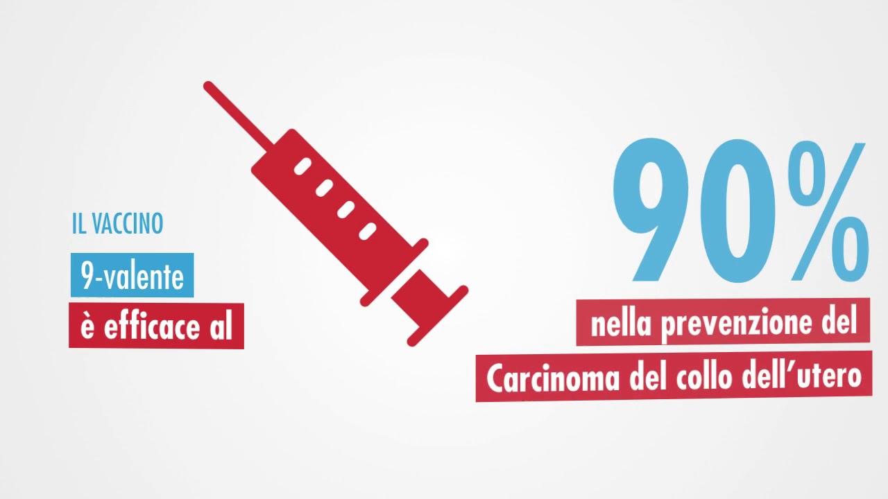 prevenire il papilloma virus