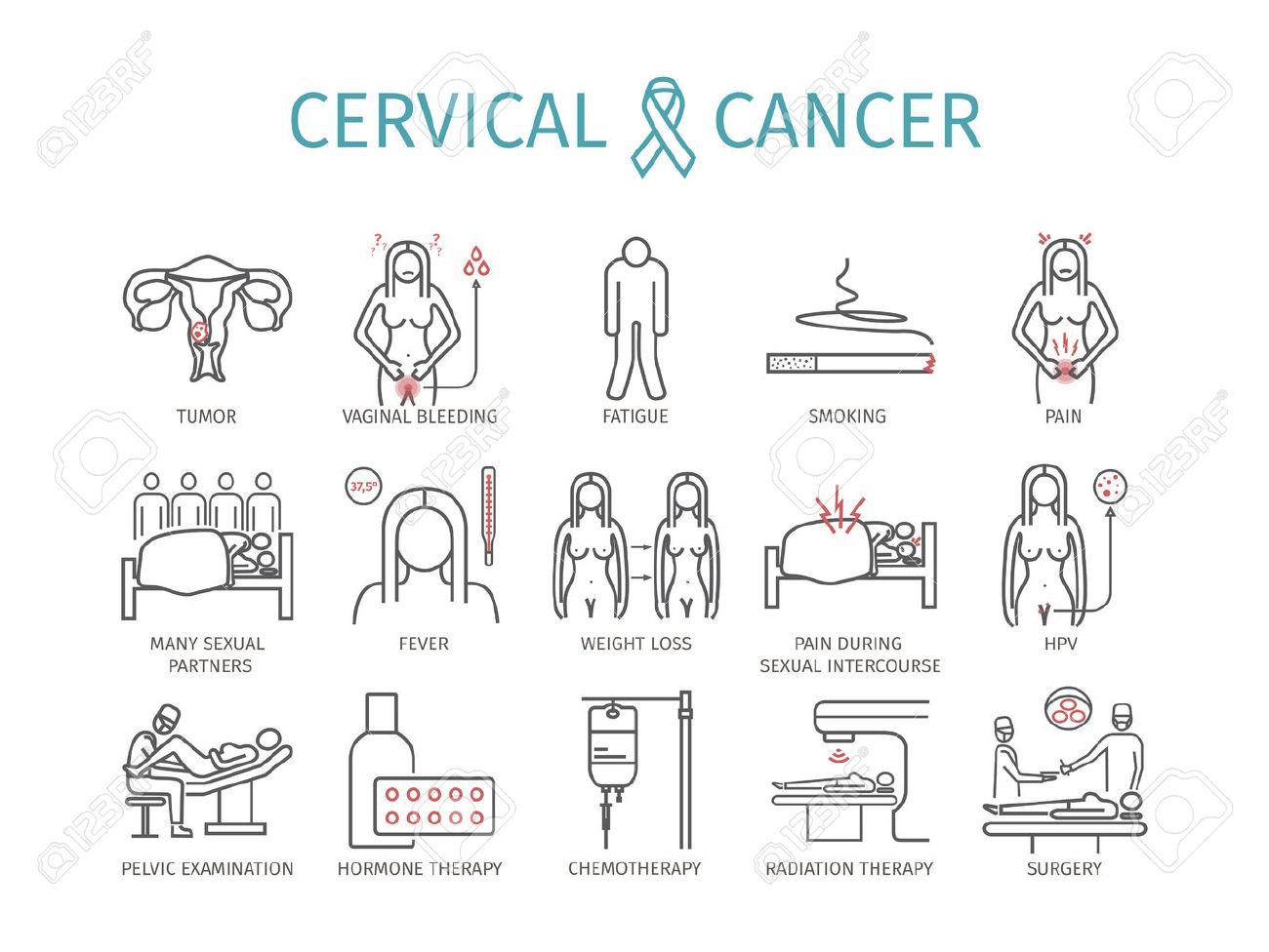 cancer cervical sintomas
