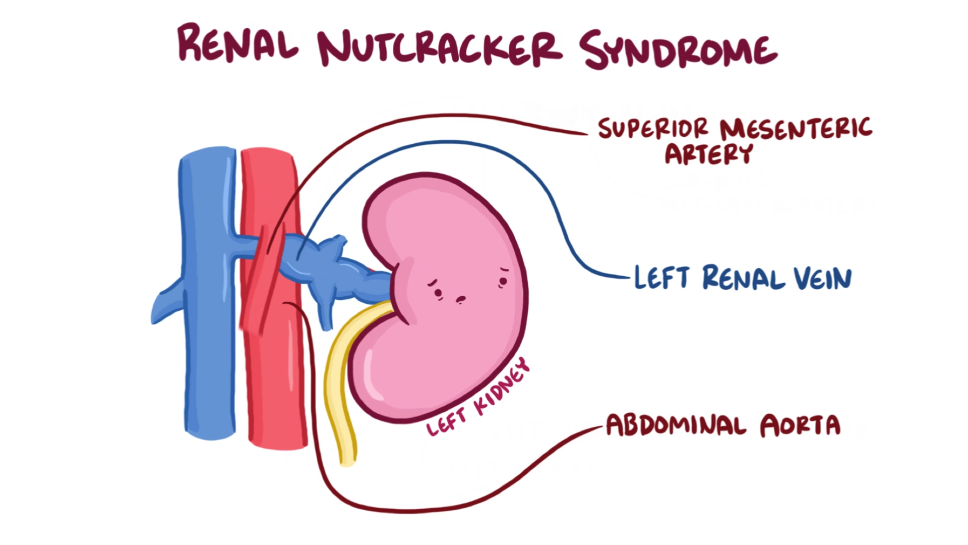 cancer testicule simptome