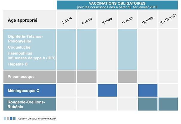 hpv vaccin obligatoire