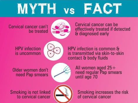hpv treatment for cervical cancer