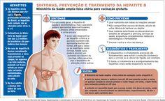 Cum apare cancerul de ficat. Simptomele acestei afecţiuni oncologice   primariabeuca.ro