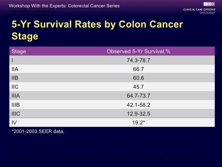 papiloma intraductal en las mamas does human papillomavirus cause cancer