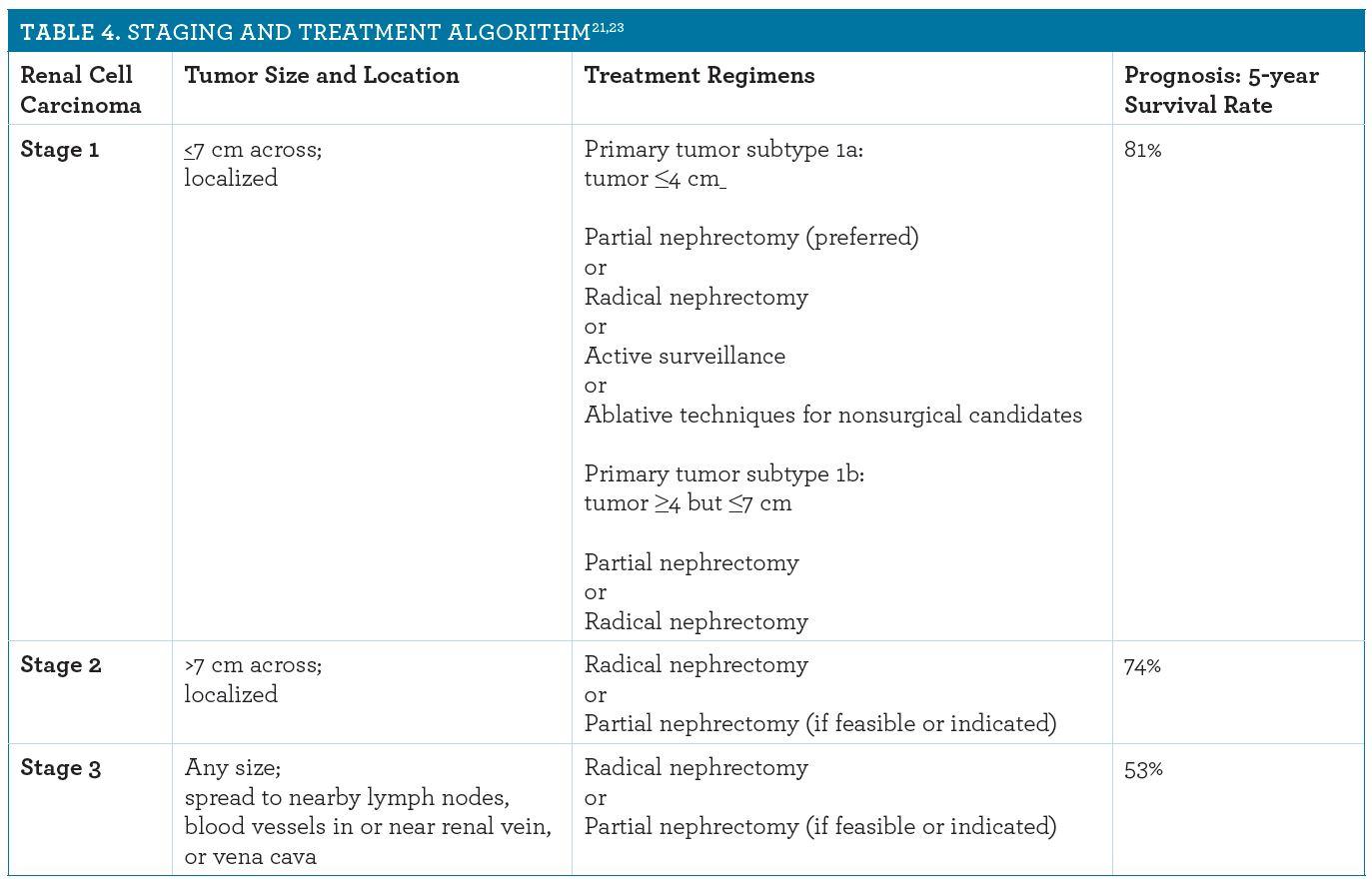 Comprehensive Clinical Nephrology: Richard J. Johnson · | Books Express