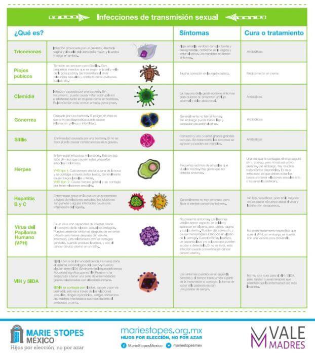 caracteristicas principales de el papiloma humano