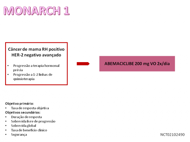 hpv o herpes human papillomavirus genotyping