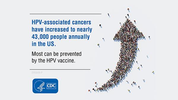 HIV/AIDS | primariabeuca.ro