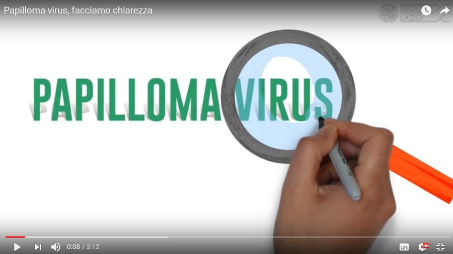 papiloma nasal contagio papillomavirus de loesophage