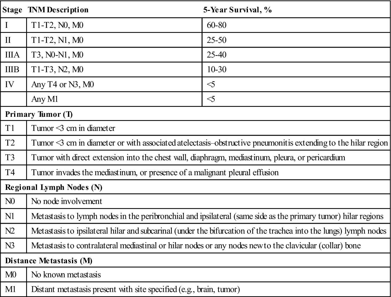 Prezentare_curs_codificare_iulie 2007.pdf