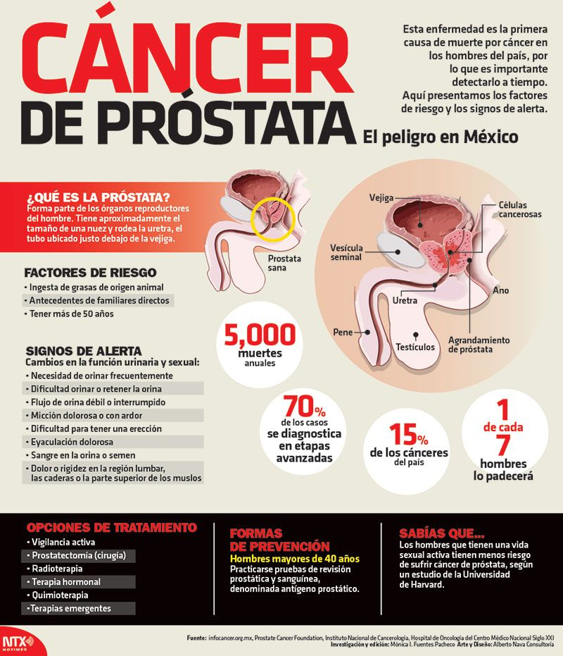 familial cancer types parazitii - bot in bot cu o lepra mica