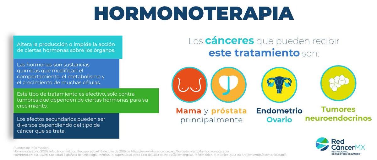 hormonoterapia in cancerul de san laryngeal papilloma child