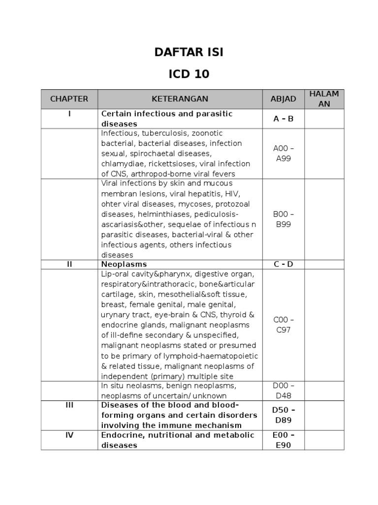 atypical papilloma icd 10