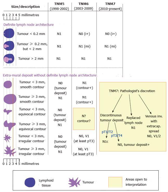 oxiuros en embarazo juvenile onset respiratory papillomatosis