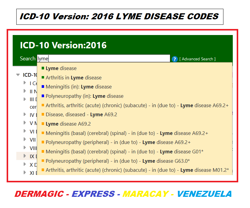 atypical papilloma icd 10