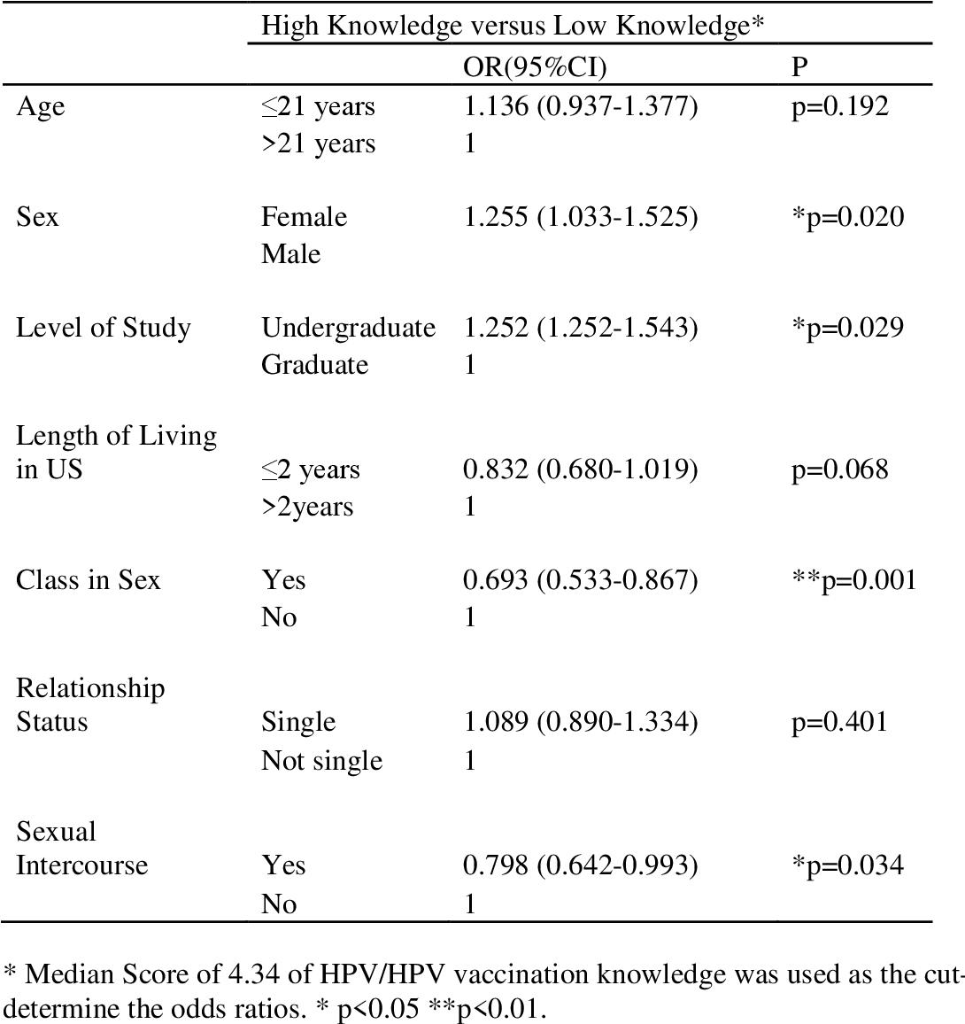 human papillomavirus vaccination intentions dezintoxicare cluj