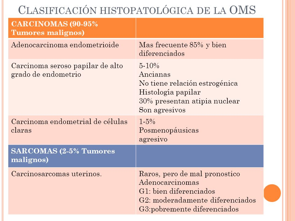 cancer endometrial de peor pronostico