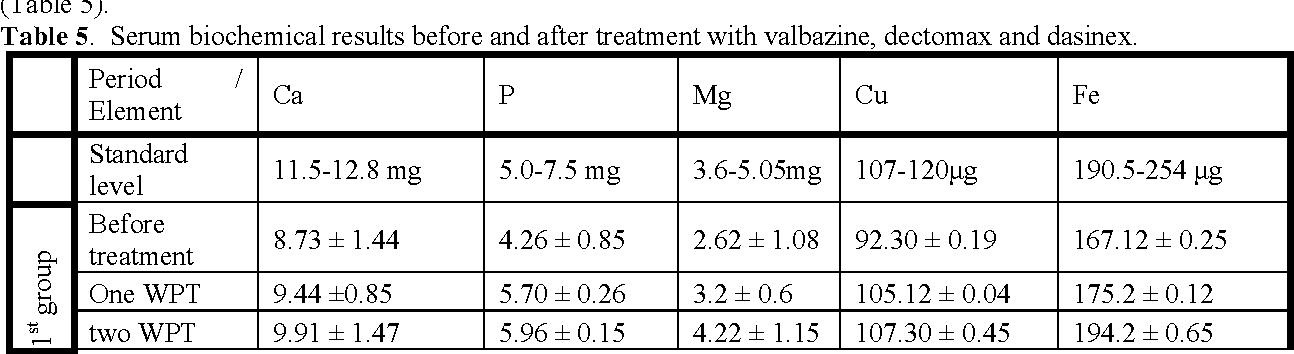 Proprietăți utile ale usturoiului, Cum să pregătiți o plantă medicinală