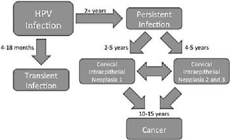 hpv prevention treatment