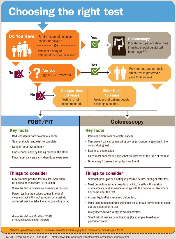 virus papiloma en nariz hpv vs cancer