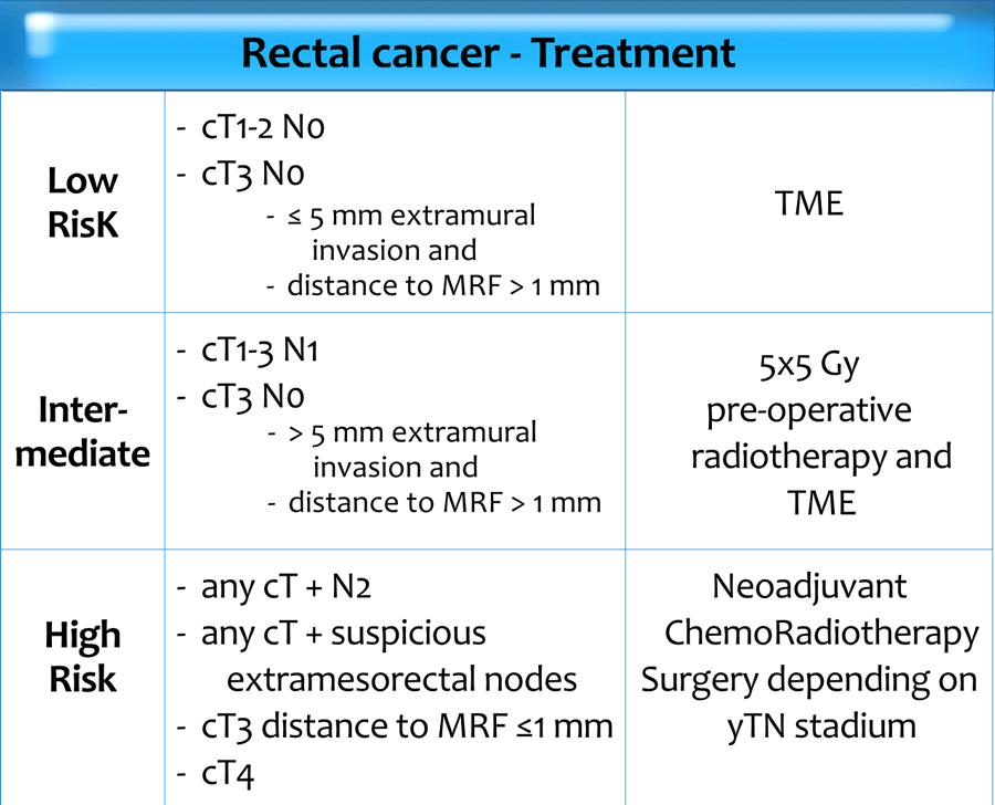 papillomavirus hpv 54 cancer renal gpc 2019