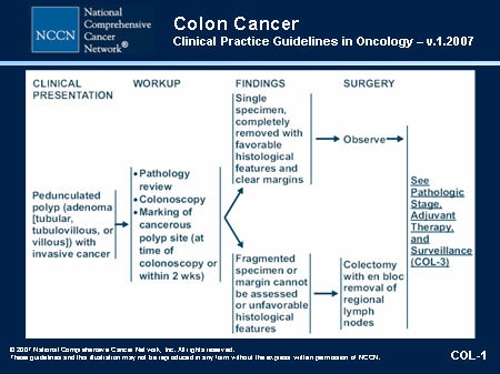 colorectal cancer new treatments
