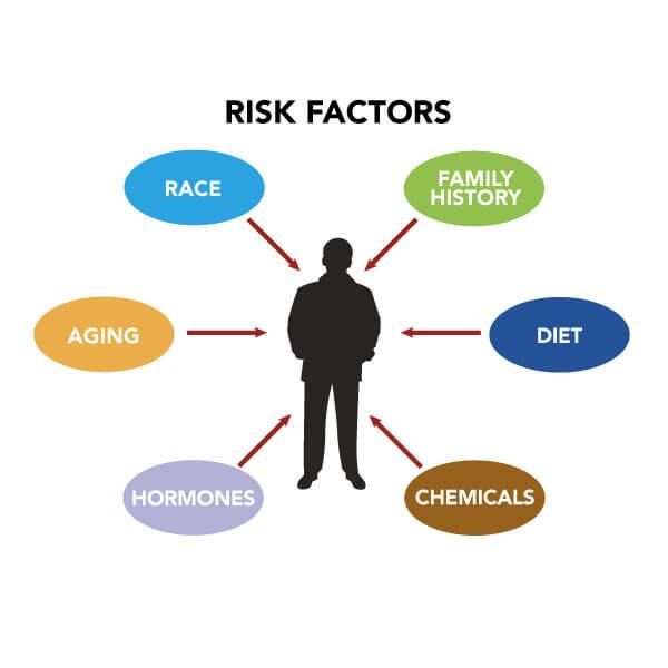 cancer genetic environmental
