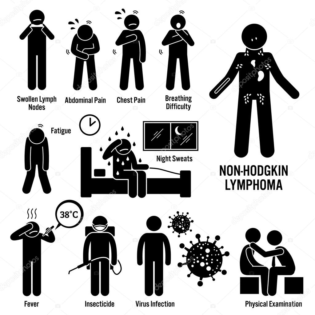 LYMFOMA - Tipuri, cauze, simptome și tratament