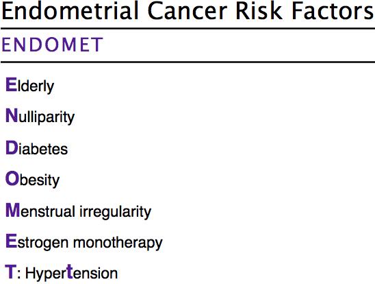 endometrial cancer nulliparity