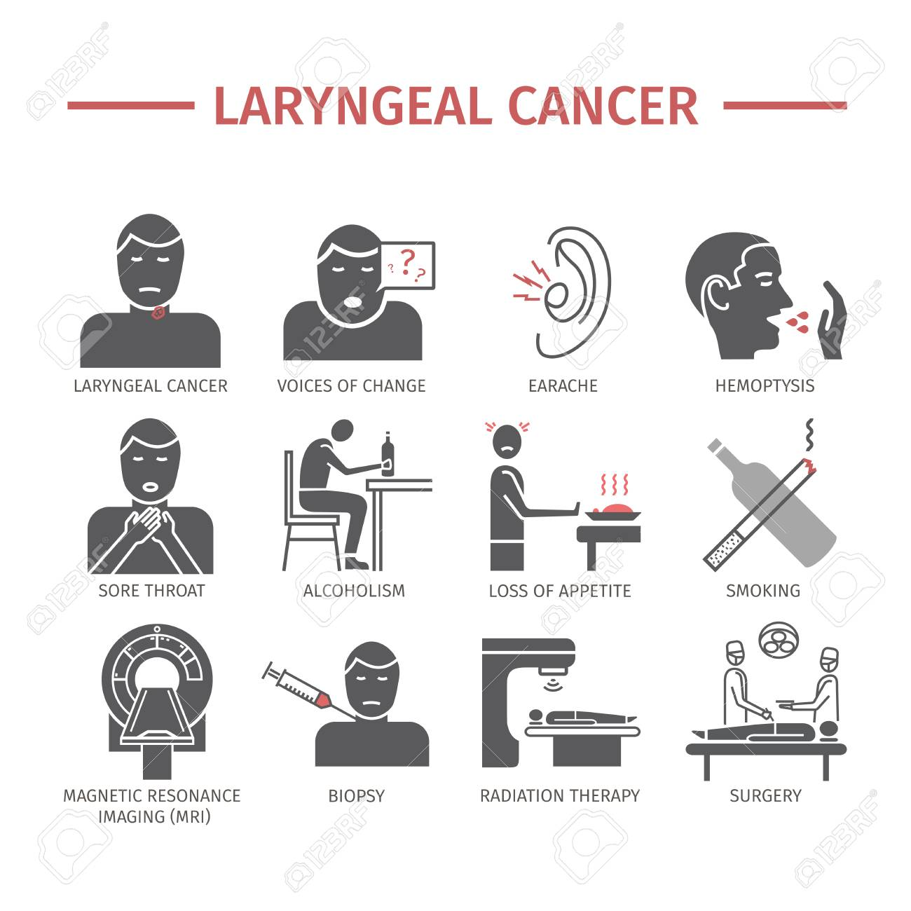 causas cancer laringe virus papiloma humano contagio con preservativo
