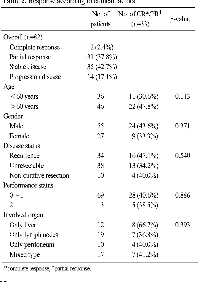 pancreatic cancer quebec 3 dagen diarree